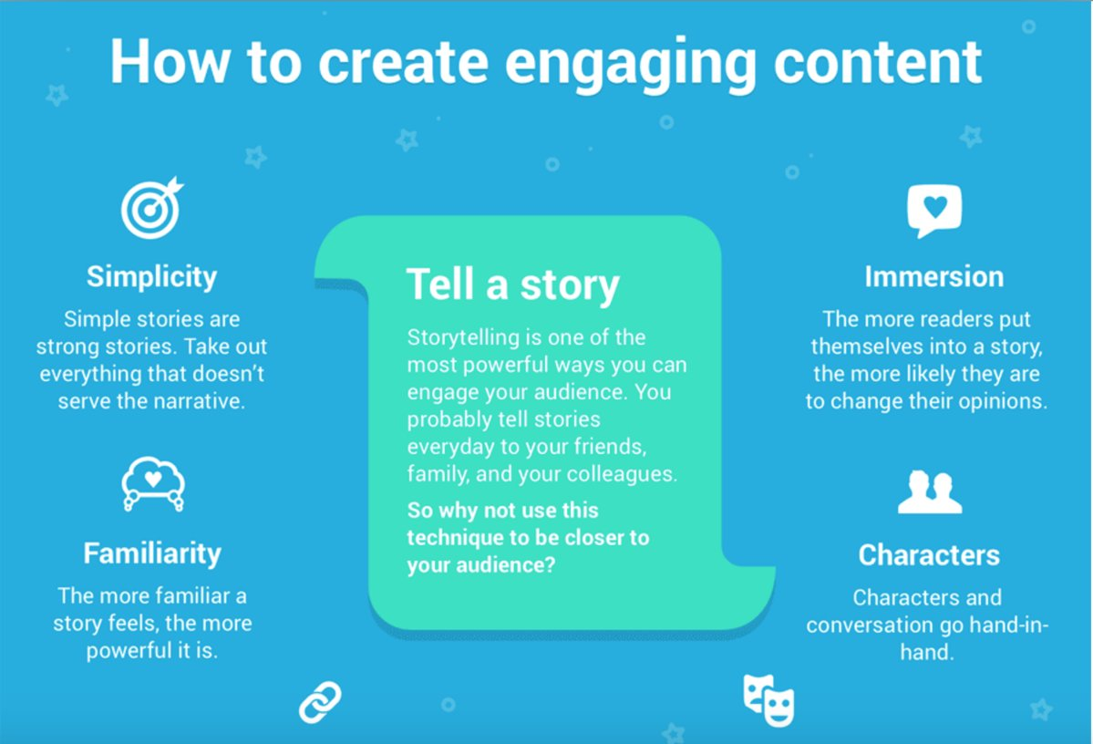 How to Create Engaging Content – Infographic